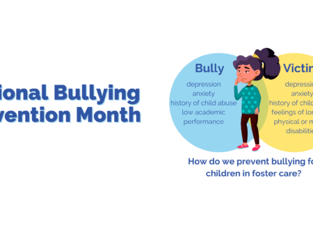 Bullying Prevention with Foster Care in Mind